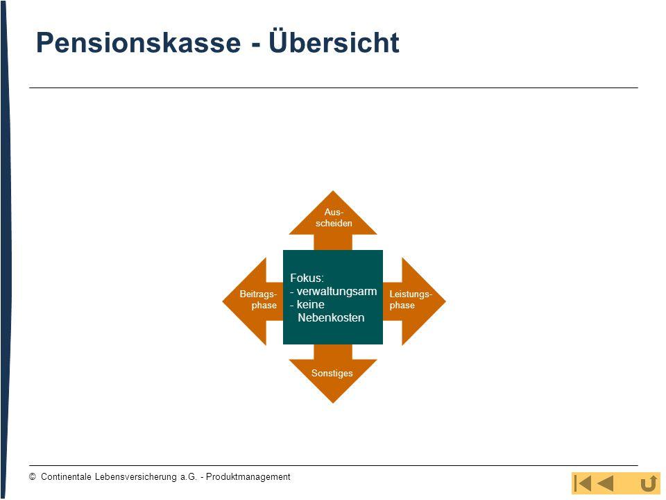 97 © Continentale Lebensversicherung a.G. - Produktmanagement Beitrags- phase Aus- scheiden Leistungs- phase Sonstiges Pensionskasse - Übersicht Fokus