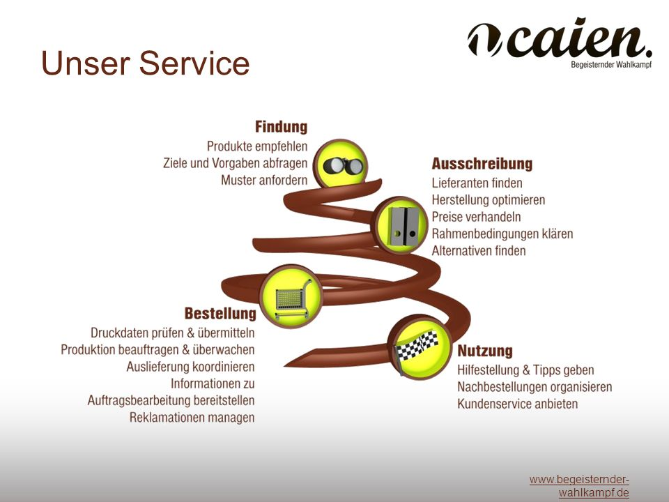 www.begeisternder- wahlkampf.de Unser Service