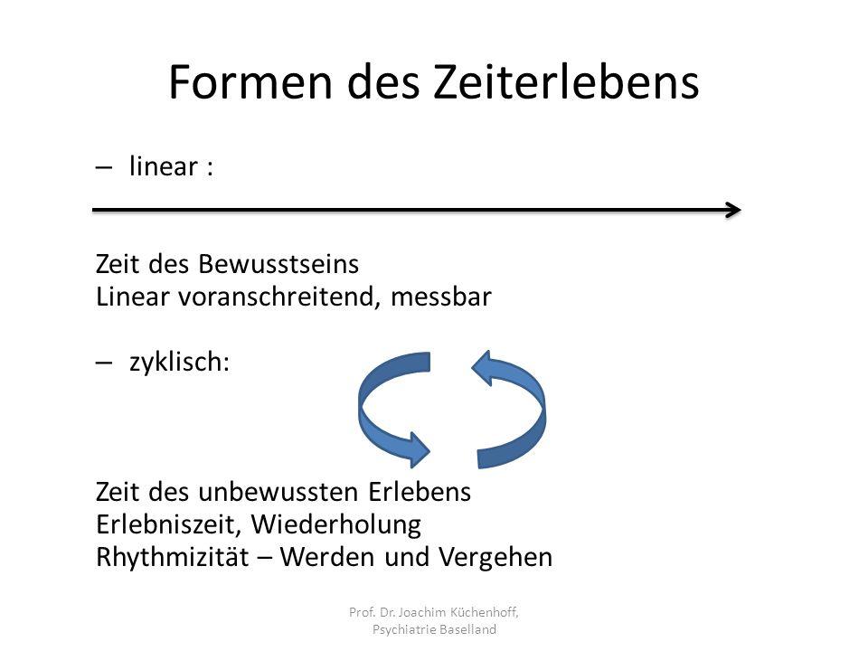 WIEDERHERSTELLUNG DES ZEITERLEBENS BEI GERINGER INTEGRATION DER STRUKTUR Prof.