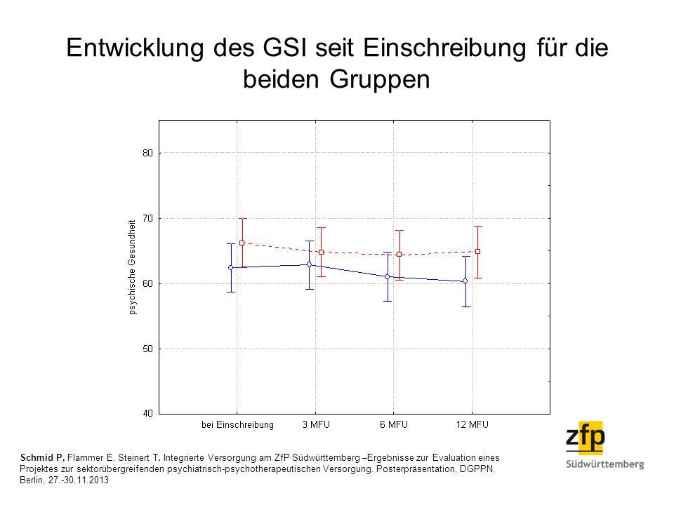 Entwicklung des GSI seit Einschreibung für die beiden Gruppen Schmid P, Flammer E, Steinert T. Integrierte Versorgung am ZfP Südwürttemberg –Ergebniss