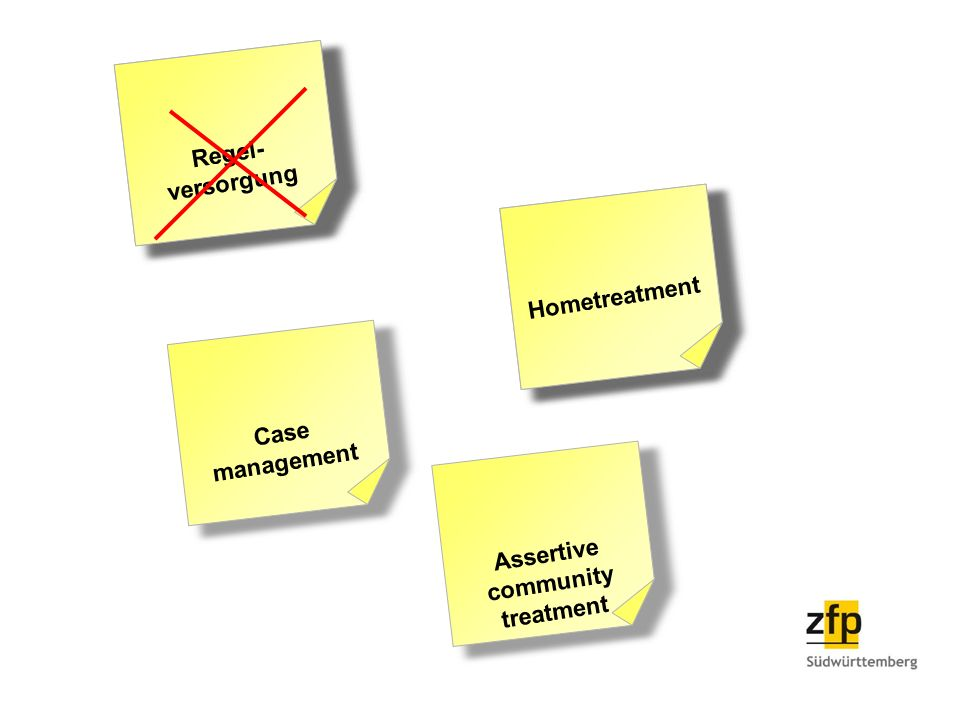 Case management Home treatment Assertive community treatment Regel- versorgung Hometreatment