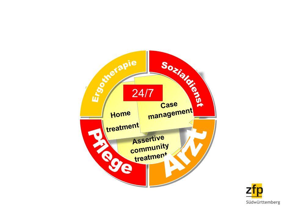 Assertive community treatment Home treatment Case management 24/7