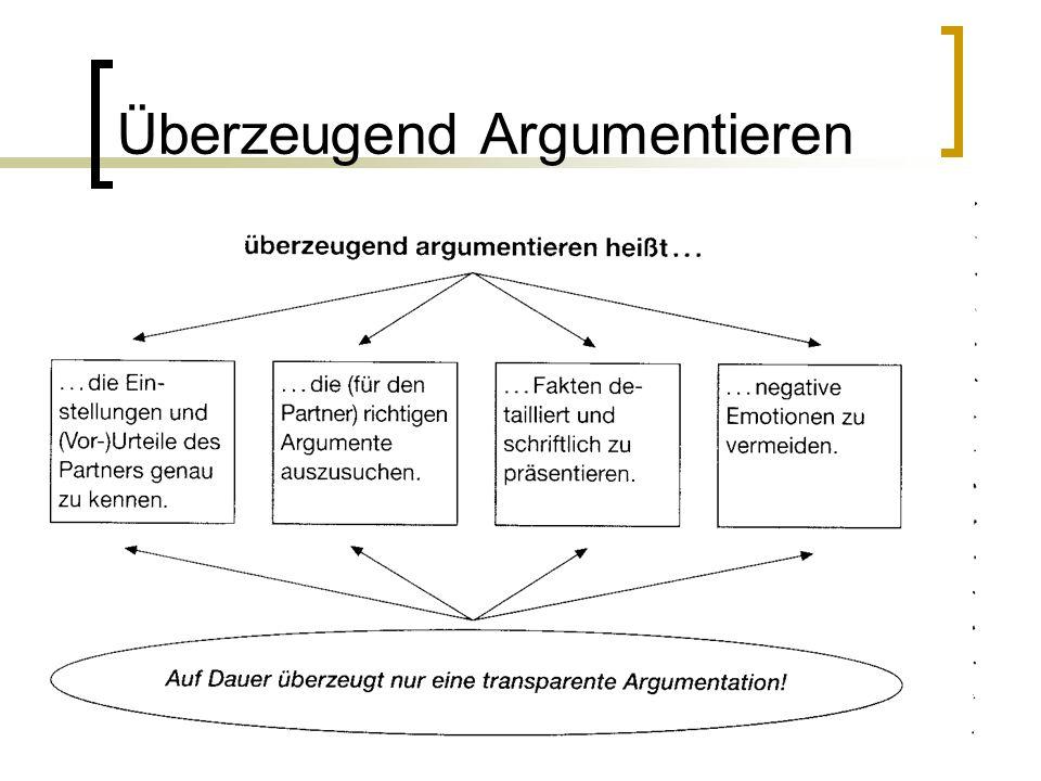 23 Überzeugend Argumentieren