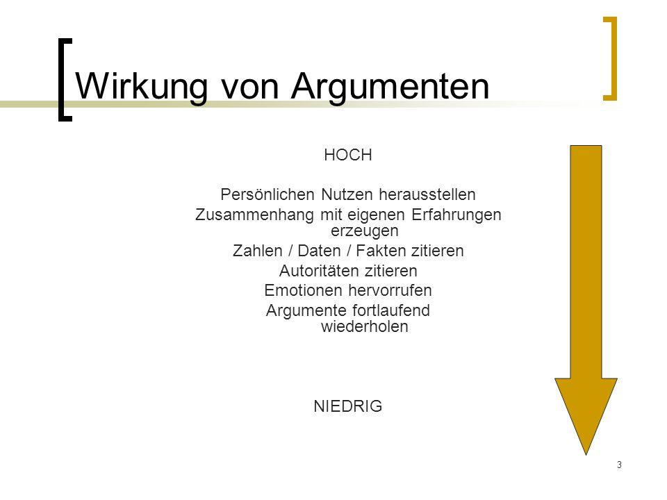 3 Wirkung von Argumenten HOCH Persönlichen Nutzen herausstellen Zusammenhang mit eigenen Erfahrungen erzeugen Zahlen / Daten / Fakten zitieren Autorit
