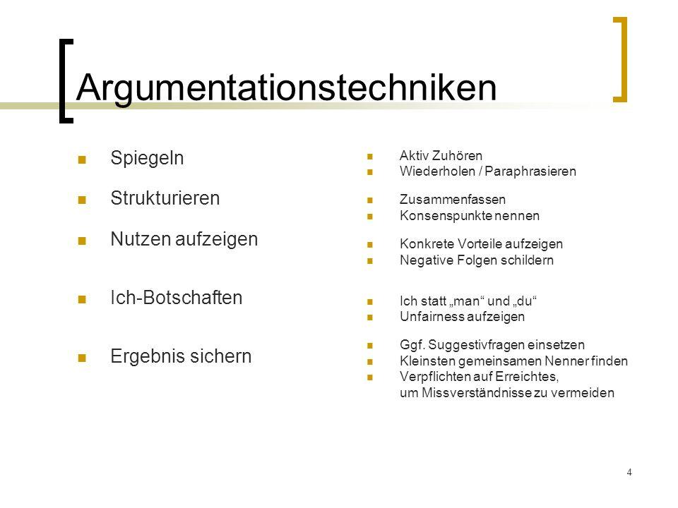 4 Argumentationstechniken Spiegeln Strukturieren Nutzen aufzeigen Ich-Botschaften Ergebnis sichern Aktiv Zuhören Wiederholen / Paraphrasieren Zusammen