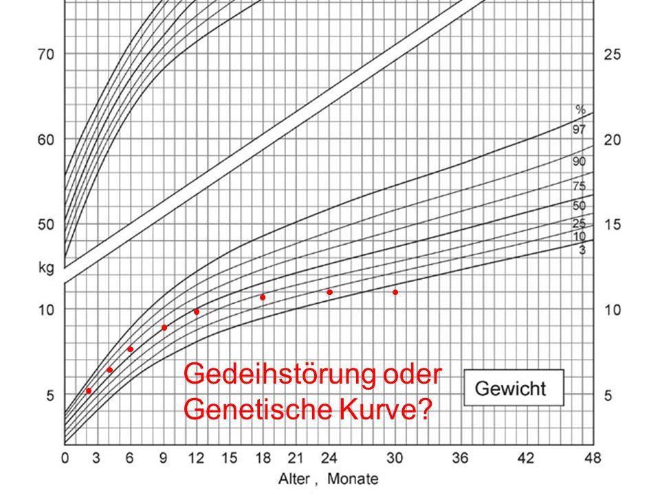 Gedeihstörung oder Genetische Kurve?