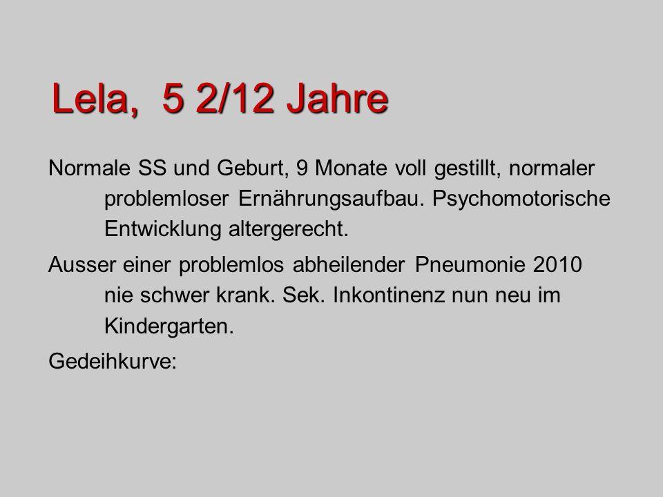 Lela, 5 2/12 Jahre Normale SS und Geburt, 9 Monate voll gestillt, normaler problemloser Ernährungsaufbau. Psychomotorische Entwicklung altergerecht. A