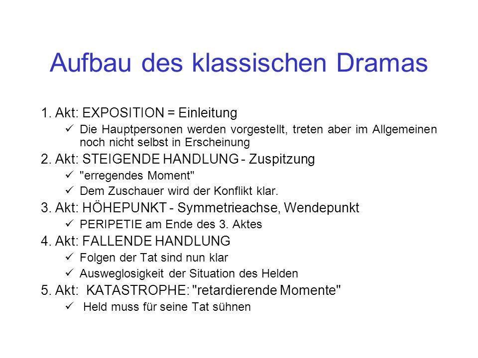 1. Akt: EXPOSITION = Einleitung Die Hauptpersonen werden vorgestellt, treten aber im Allgemeinen noch nicht selbst in Erscheinung 2. Akt: STEIGENDE HA