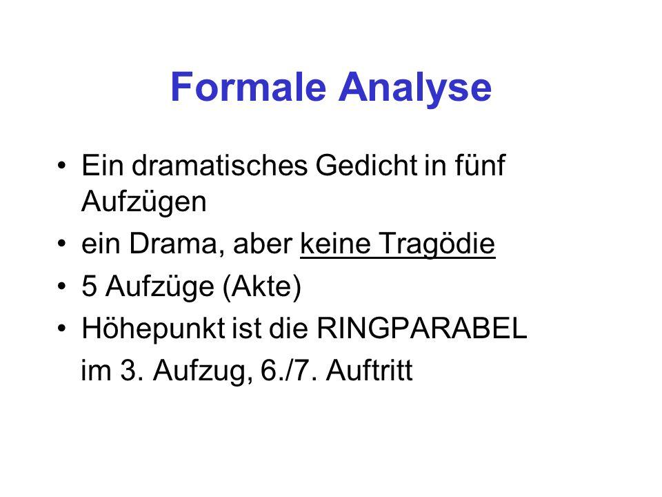 Formale Analyse Ein dramatisches Gedicht in fünf Aufzügen ein Drama, aber keine Tragödie 5 Aufzüge (Akte) Höhepunkt ist die RINGPARABEL im 3. Aufzug,