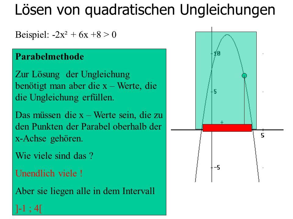 Lösen von quadratischen Ungleichungen Beispiel: -2x² + 6x +8 > 0 Parabelmethode Zur Lösung der Ungleichung benötigt man aber die x – Werte, die die Un