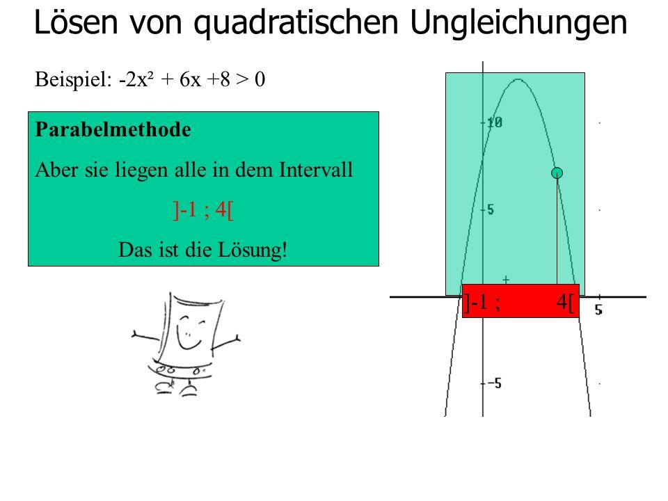 Lösen von quadratischen Ungleichungen Beispiel: -2x² + 6x +8 > 0 Parabelmethode Aber sie liegen alle in dem Intervall ]-1 ; 4[ Das ist die Lösung! ]-1