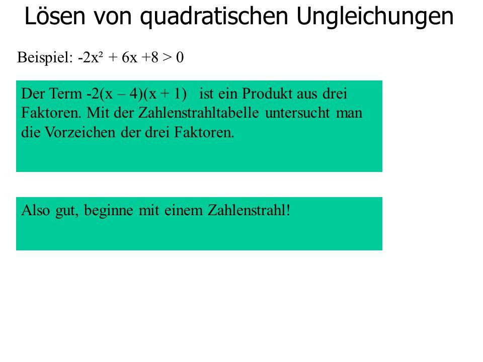 Lösen von quadratischen Ungleichungen Beispiel: -2x² + 6x +8 > 0 Der Term -2(x – 4)(x + 1) ist ein Produkt aus drei Faktoren. Mit der Zahlenstrahltabe