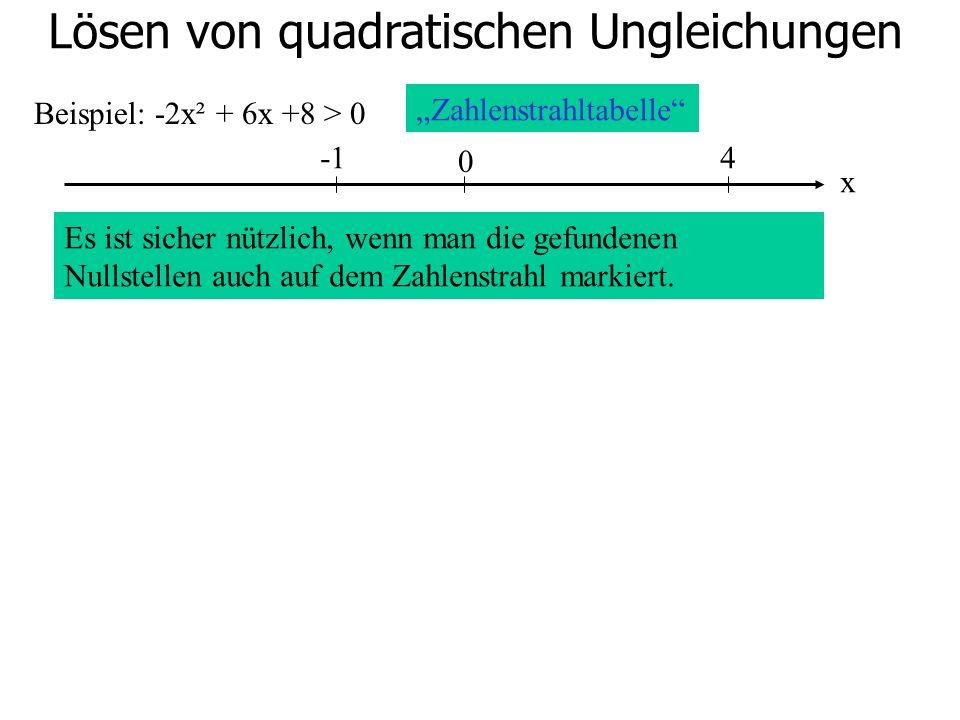 Lösen von quadratischen Ungleichungen Beispiel: -2x² + 6x +8 > 0 0 4 Zahlenstrahltabelle Es ist sicher nützlich, wenn man die gefundenen Nullstellen a