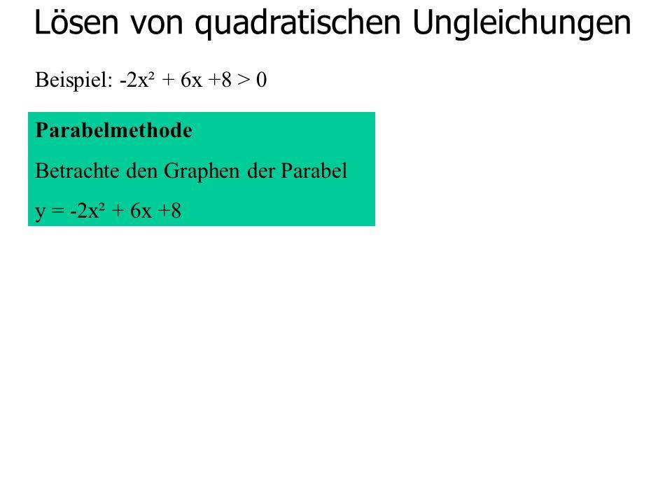 Lösen von quadratischen Ungleichungen Beispiel: -2x² + 6x +8 > 0 Parabelmethode Betrachte den Graphen der Parabel y = -2x² + 6x +8