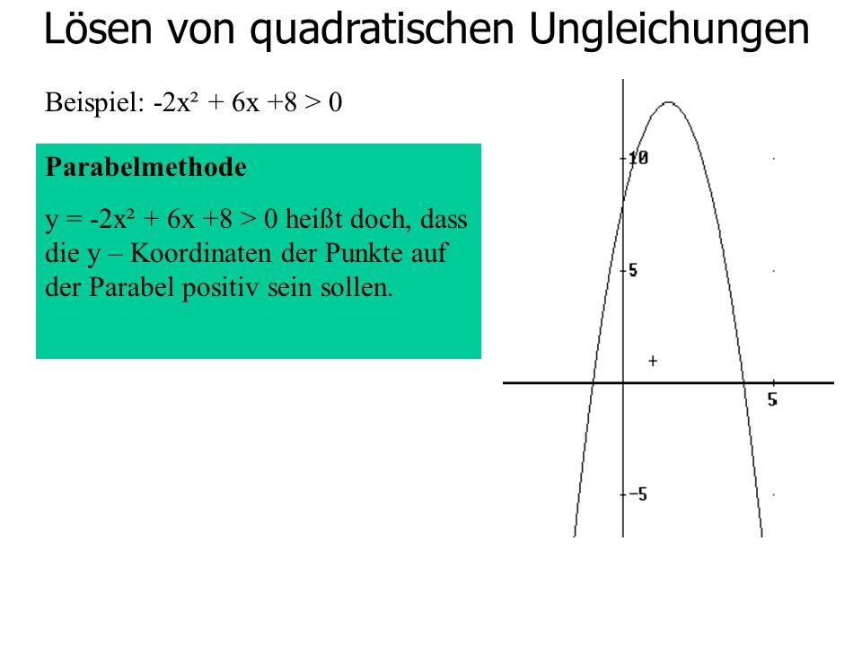 Lösen von quadratischen Ungleichungen Beispiel: -2x² + 6x +8 > 0 Parabelmethode y = -2x² + 6x +8 > 0 heißt doch, dass die y – Koordinaten der Punkte a