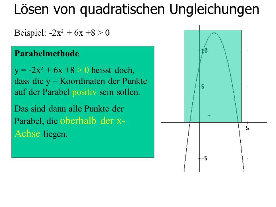 Lösen von quadratischen Ungleichungen Beispiel: -2x² + 6x +8 > 0 Parabelmethode y = -2x² + 6x +8 > 0 heisst doch, dass die y – Koordinaten der Punkte