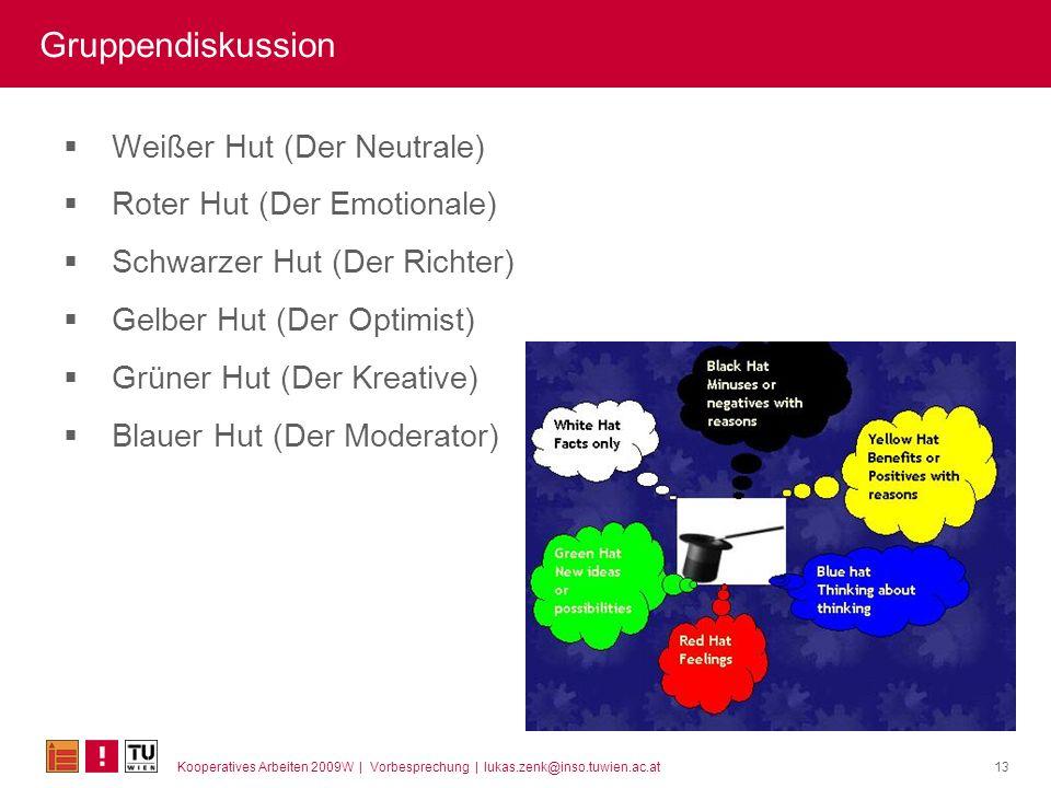 Kooperatives Arbeiten 2009W | Vorbesprechung | lukas.zenk@inso.tuwien.ac.at13 Gruppendiskussion Weißer Hut (Der Neutrale) Roter Hut (Der Emotionale) S