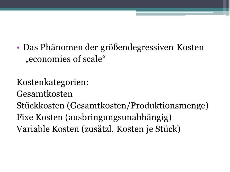 Das Phänomen der größendegressiven Kosten economies of scale Kostenkategorien: Gesamtkosten Stückkosten (Gesamtkosten/Produktionsmenge) Fixe Kosten (a