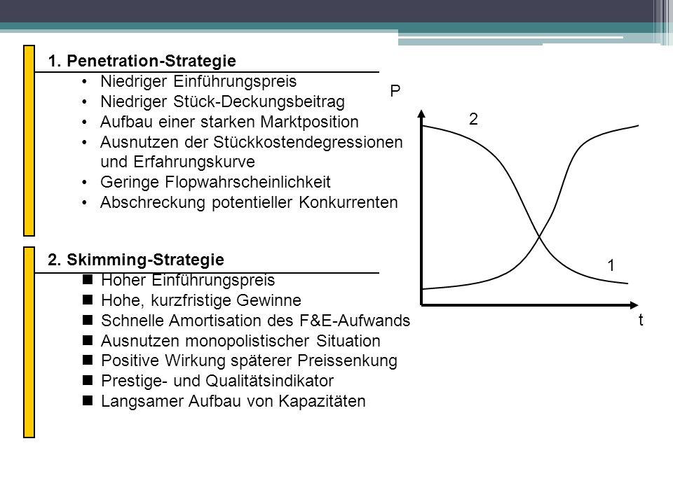 1. Penetration-Strategie Niedriger Einführungspreis Niedriger Stück-Deckungsbeitrag Aufbau einer starken Marktposition Ausnutzen der Stückkostendegres