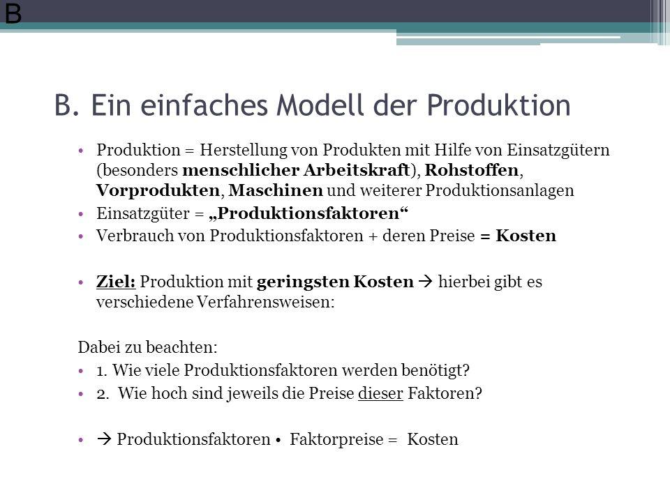 B. Ein einfaches Modell der Produktion Produktion = Herstellung von Produkten mit Hilfe von Einsatzgütern (besonders menschlicher Arbeitskraft), Rohst