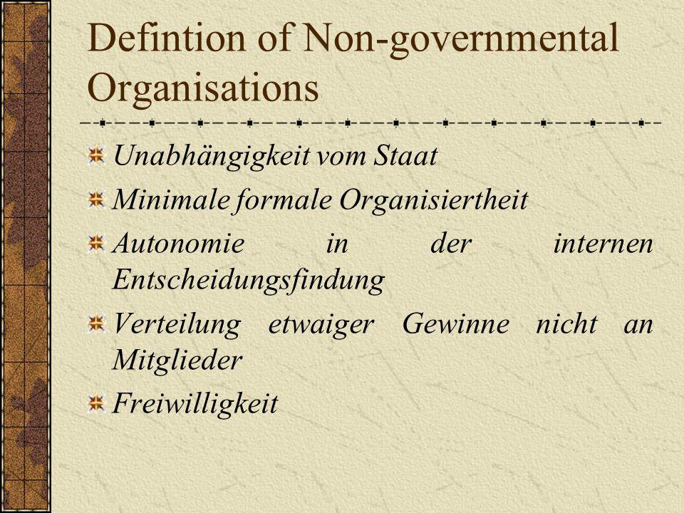 Defintion of Non-governmental Organisations Unabhängigkeit vom Staat Minimale formale Organisiertheit Autonomie in der internen Entscheidungsfindung Verteilung etwaiger Gewinne nicht an Mitglieder Freiwilligkeit