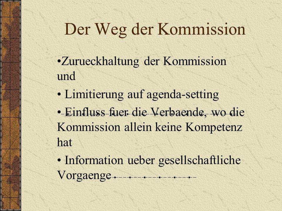 Der Weg der Kommission Zurueckhaltung der Kommission und Limitierung auf agenda-setting Einfluss fuer die Verbaende, wo die Kommission allein keine Kompetenz hat Information ueber gesellschaftliche Vorgaenge