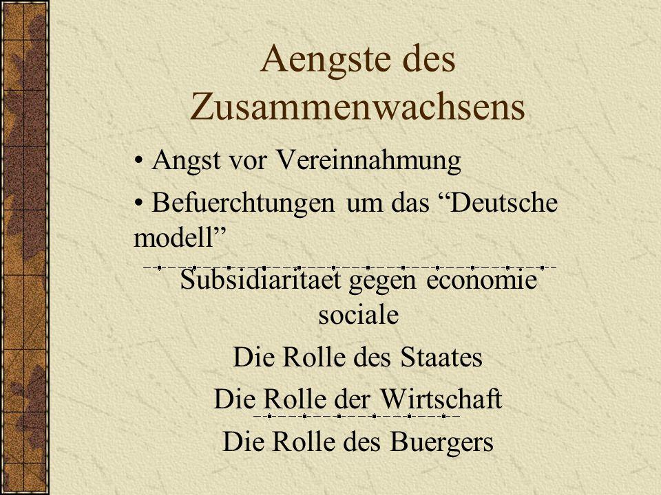 Aengste des Zusammenwachsens Angst vor Vereinnahmung Befuerchtungen um das Deutsche modell Subsidiaritaet gegen economie sociale Die Rolle des Staates Die Rolle der Wirtschaft Die Rolle des Buergers