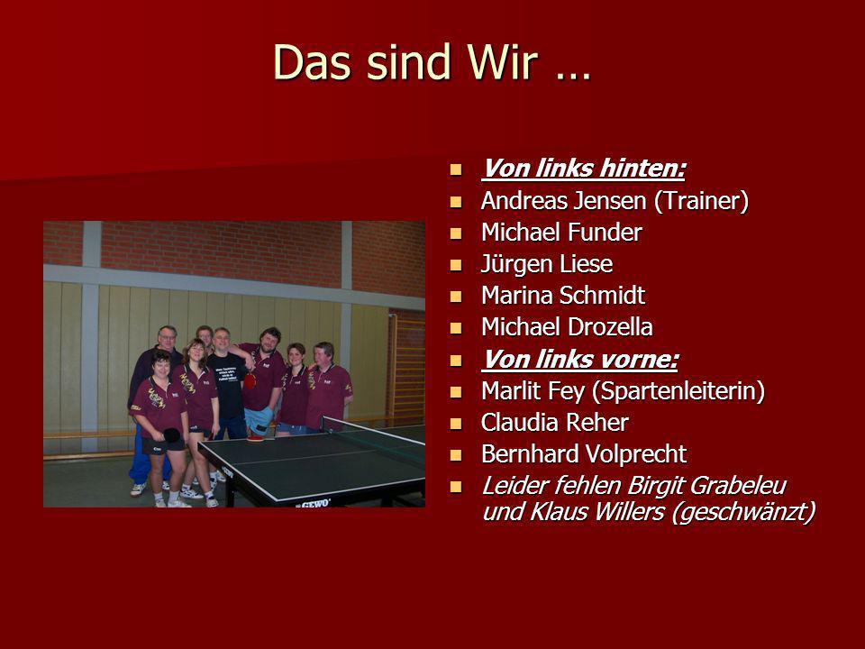 Das sind Wir … Von links hinten: Von links hinten: Andreas Jensen (Trainer) Andreas Jensen (Trainer) Michael Funder Michael Funder Jürgen Liese Jürgen