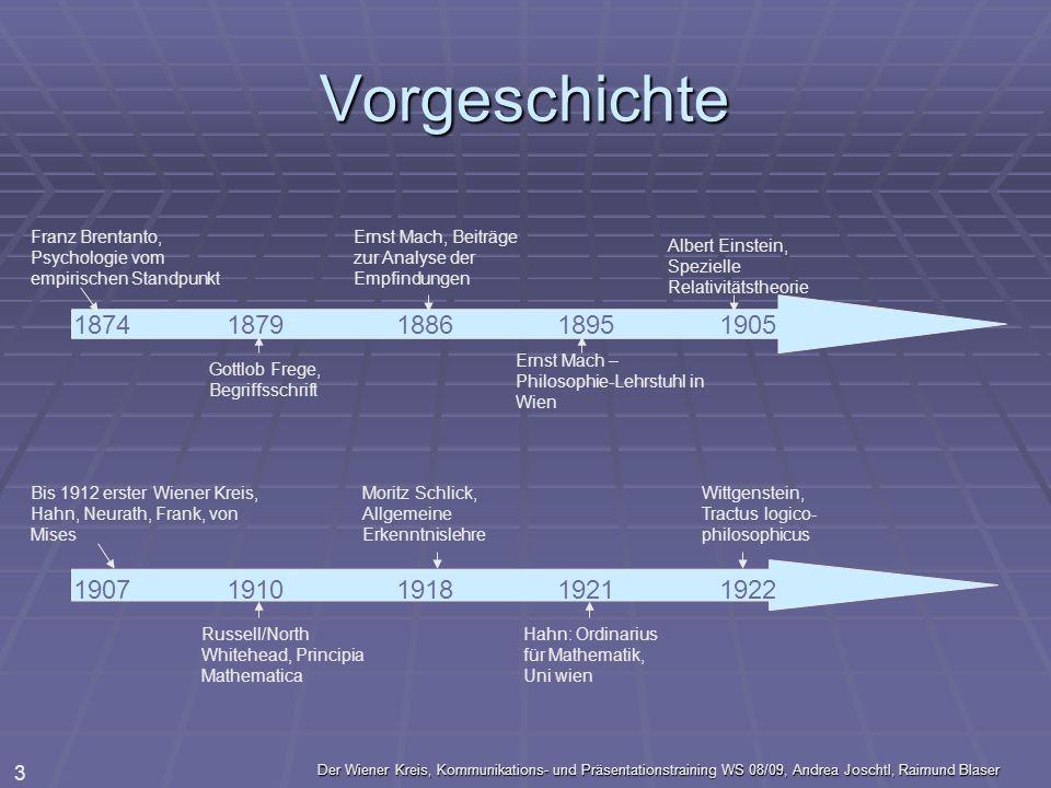 Der Wiener Kreis, Kommunikations- und Präsentationstraining WS 08/09, Andrea Joschtl, Raimund Blaser 3 Vorgeschichte Franz Brentanto, Psychologie vom