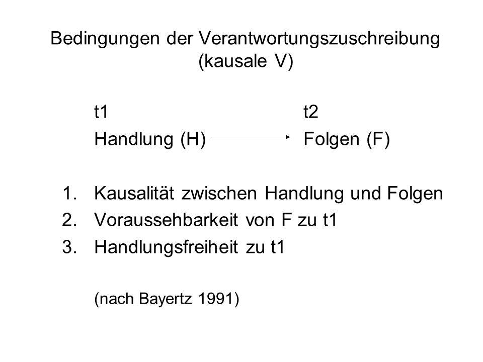 Bedingungen der Verantwortungszuschreibung (kausale V) t1t2 Handlung (H)Folgen (F) 1.Kausalität zwischen Handlung und Folgen 2.Voraussehbarkeit von F zu t1 3.Handlungsfreiheit zu t1 (nach Bayertz 1991)