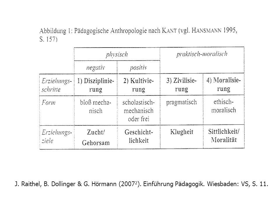 J. Raithel, B. Dollinger & G. Hörmann (2007 2 ). Einführung Pädagogik. Wiesbaden: VS, S. 11.