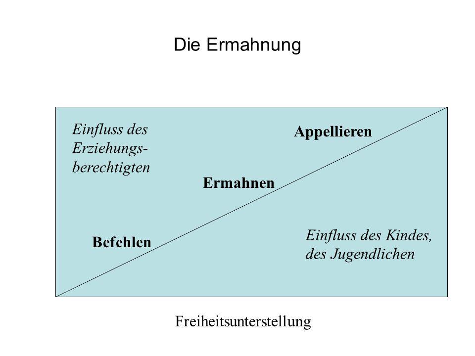 Bemerkung: Pädagogik als Theorie einer Praxis, Merkmale (nach O.