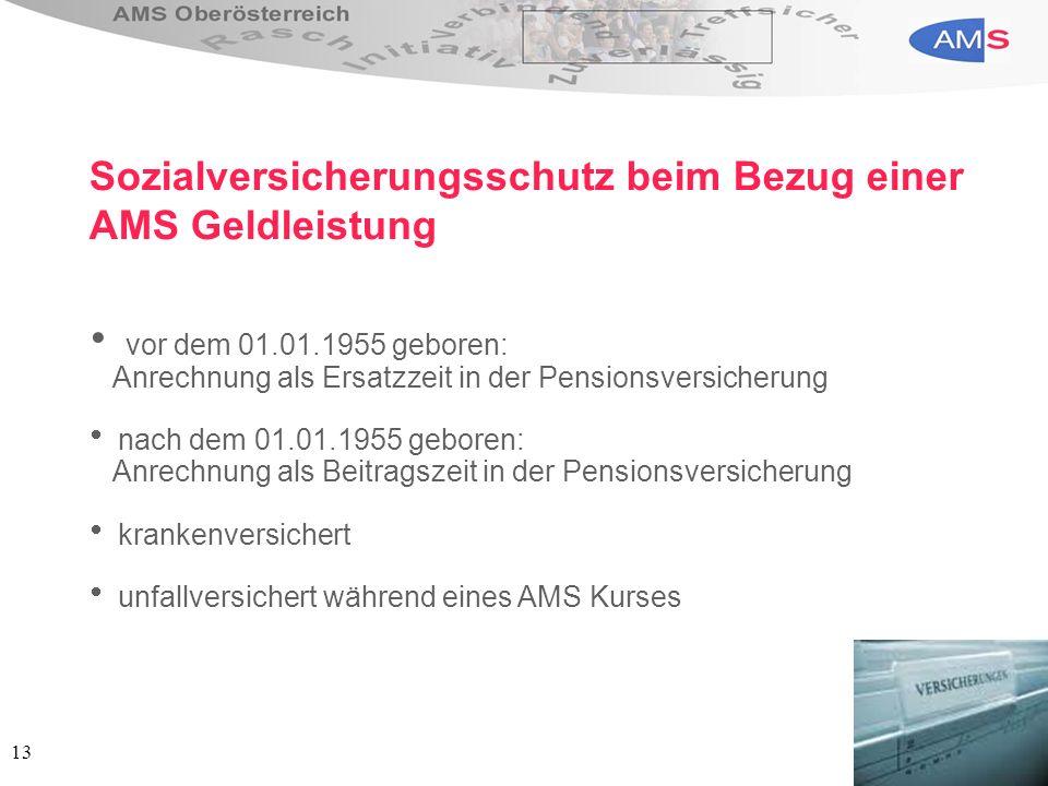 13 Sozialversicherungsschutz beim Bezug einer AMS Geldleistung vor dem 01.01.1955 geboren: Anrechnung als Ersatzzeit in der Pensionsversicherung nach