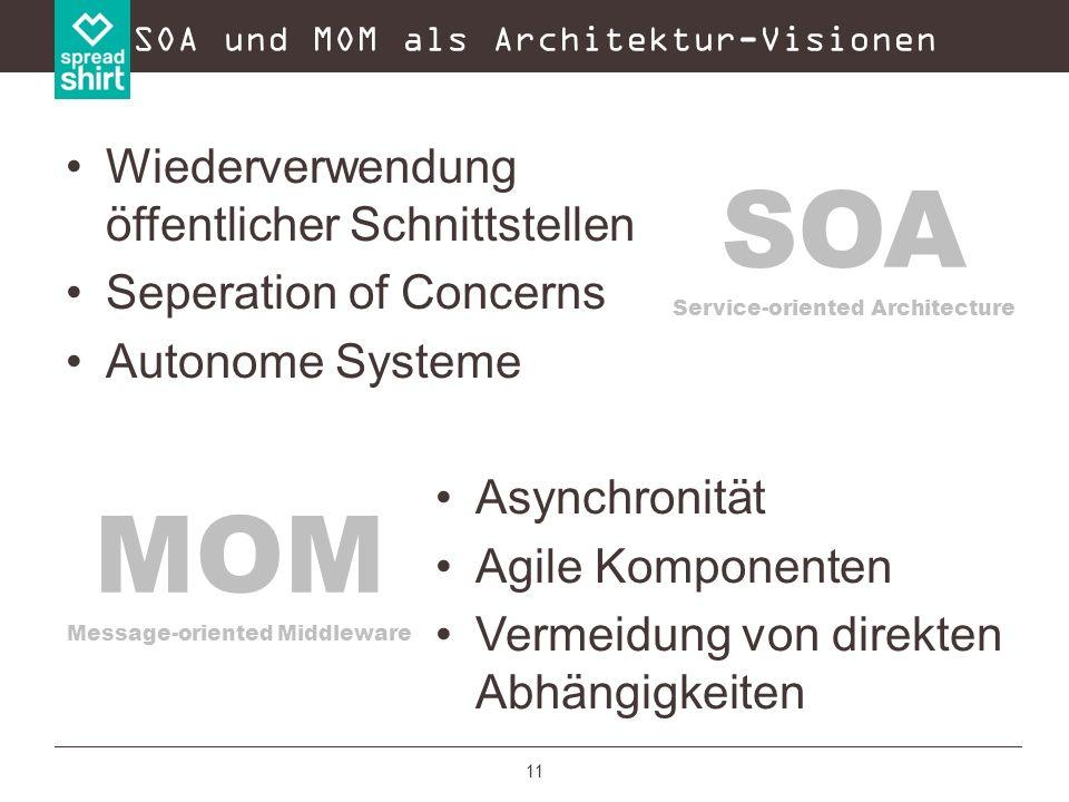 11 SOA Service-oriented Architecture MOM Message-oriented Middleware Wiederverwendung öffentlicher Schnittstellen Seperation of Concerns Autonome Syst
