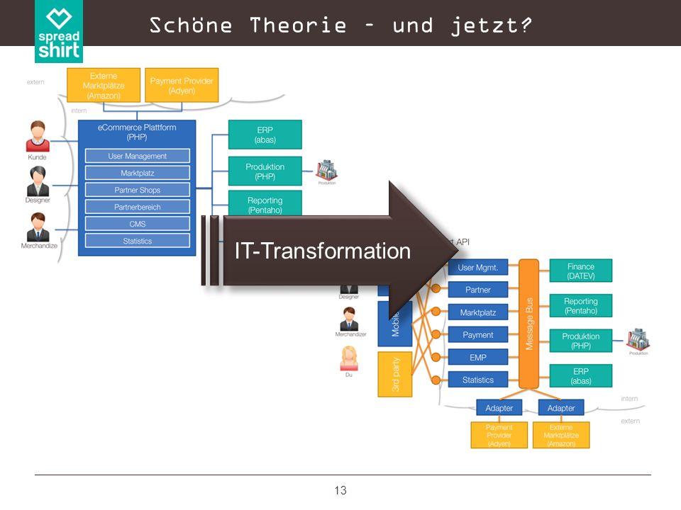 13 Schöne Theorie – und jetzt? IT-Transformation