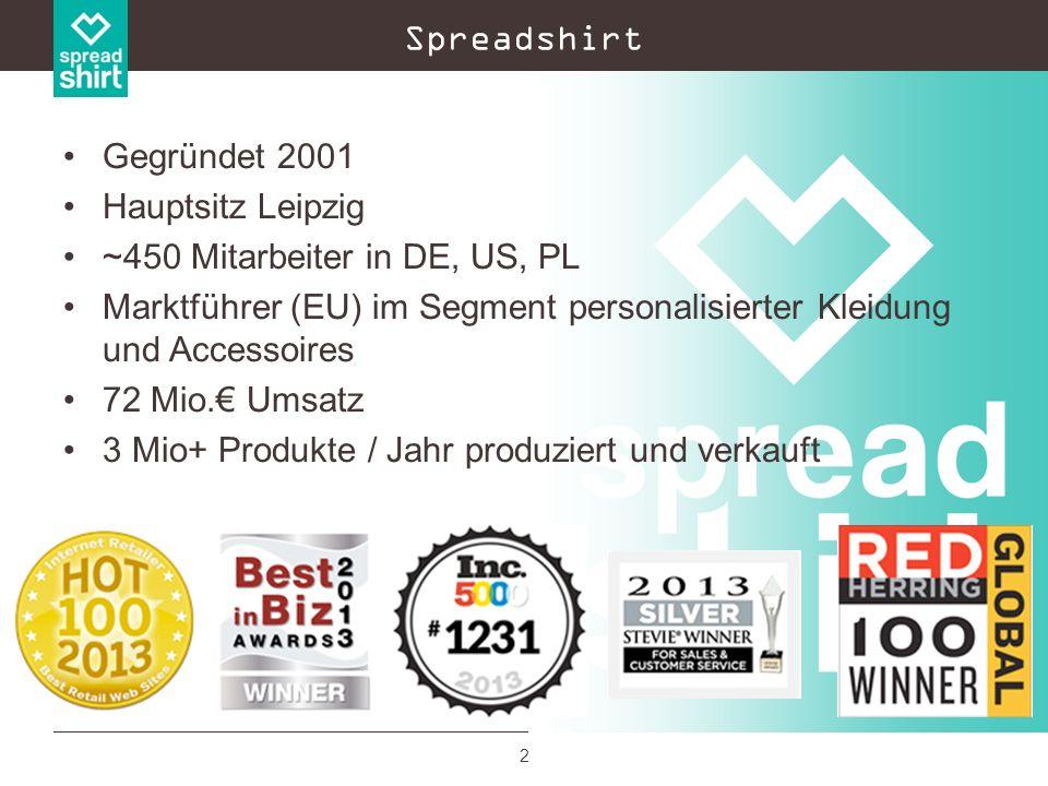 2 Spreadshirt Gegründet 2001 Hauptsitz Leipzig ~450 Mitarbeiter in DE, US, PL Marktführer (EU) im Segment personalisierter Kleidung und Accessoires 72