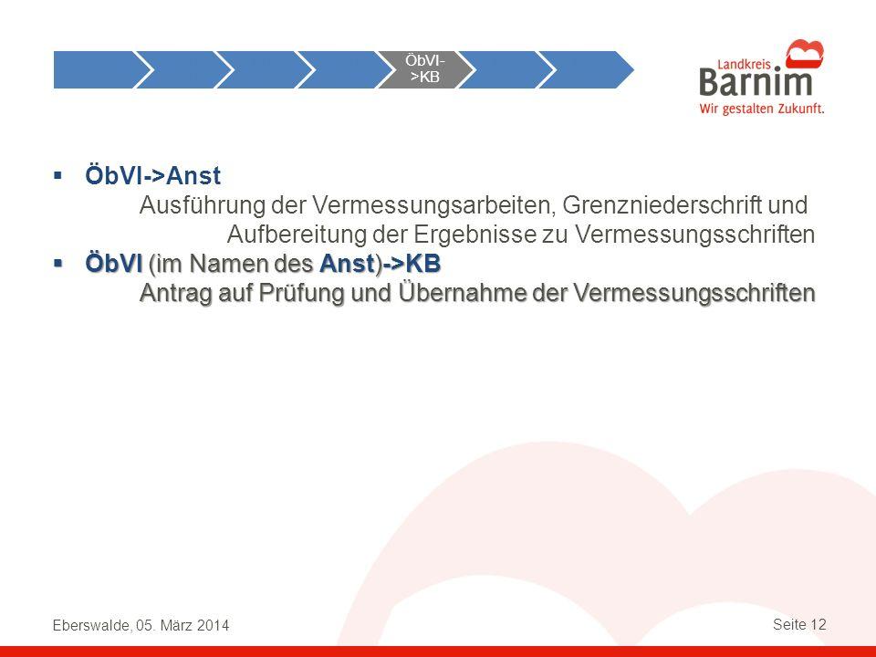 Eberswalde, 05. März 2014 Seite 12 ÖbVI->Anst Ausführung der Vermessungsarbeiten, Grenzniederschrift und Aufbereitung der Ergebnisse zu Vermessungssch