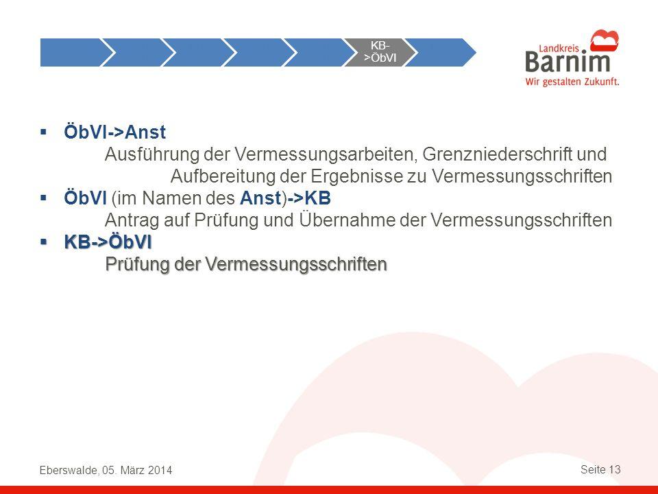 Eberswalde, 05. März 2014 Seite 13 ÖbVI->Anst Ausführung der Vermessungsarbeiten, Grenzniederschrift und Aufbereitung der Ergebnisse zu Vermessungssch