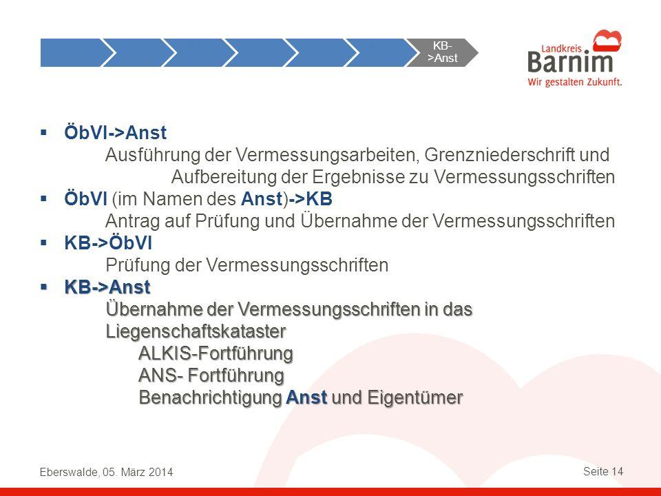 Eberswalde, 05. März 2014 Seite 14 ÖbVI->Anst Ausführung der Vermessungsarbeiten, Grenzniederschrift und Aufbereitung der Ergebnisse zu Vermessungssch