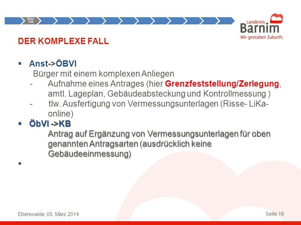 Eberswalde, 05. März 2014 Seite 16 DER KOMPLEXE FALL Anst->ÖBVI Bürger mit einem komplexen Anliegen -Aufnahme eines Antrages (hier Grenzfeststellung/Z