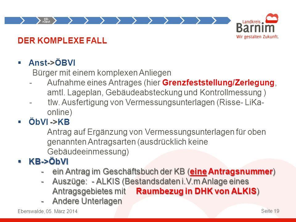 Eberswalde, 05. März 2014 Seite 19 DER KOMPLEXE FALL Anst->ÖBVI Bürger mit einem komplexen Anliegen -Aufnahme eines Antrages (hier Grenzfeststellung/Z