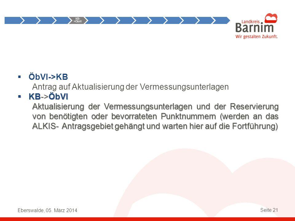 Eberswalde, 05. März 2014 Seite 21 ÖbVI->KB Antrag auf Aktualisierung der Vermessungsunterlagen KB->ÖbVI KB->ÖbVI Aktualisierung der Vermessungsunterl