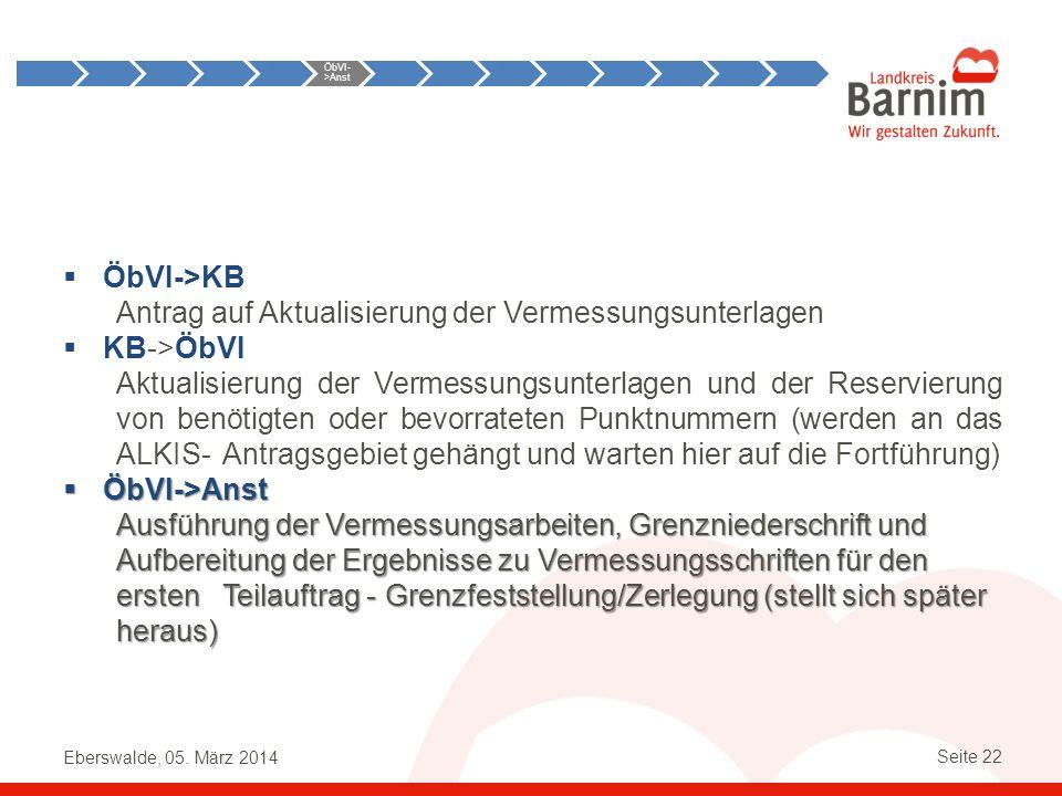 Eberswalde, 05. März 2014 Seite 22 ÖbVI->KB Antrag auf Aktualisierung der Vermessungsunterlagen KB->ÖbVI Aktualisierung der Vermessungsunterlagen und