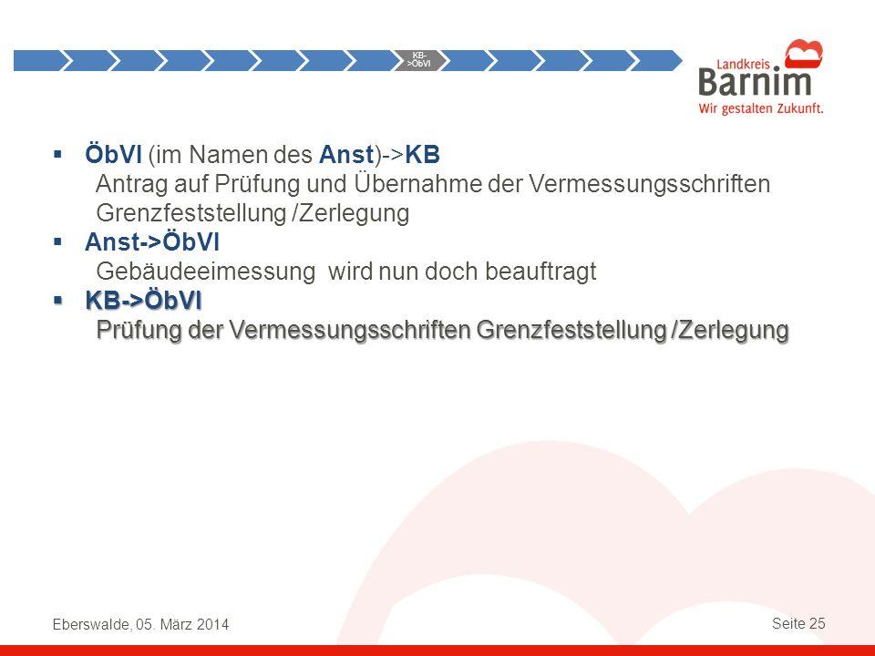 Eberswalde, 05. März 2014 Seite 25 ÖbVI (im Namen des Anst)->KB Antrag auf Prüfung und Übernahme der Vermessungsschriften Grenzfeststellung /Zerlegung