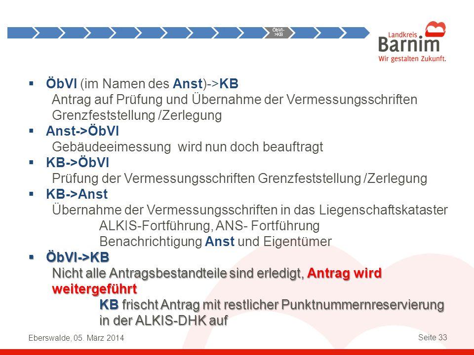 Eberswalde, 05. März 2014 Seite 33 ÖbVI (im Namen des Anst)->KB Antrag auf Prüfung und Übernahme der Vermessungsschriften Grenzfeststellung /Zerlegung