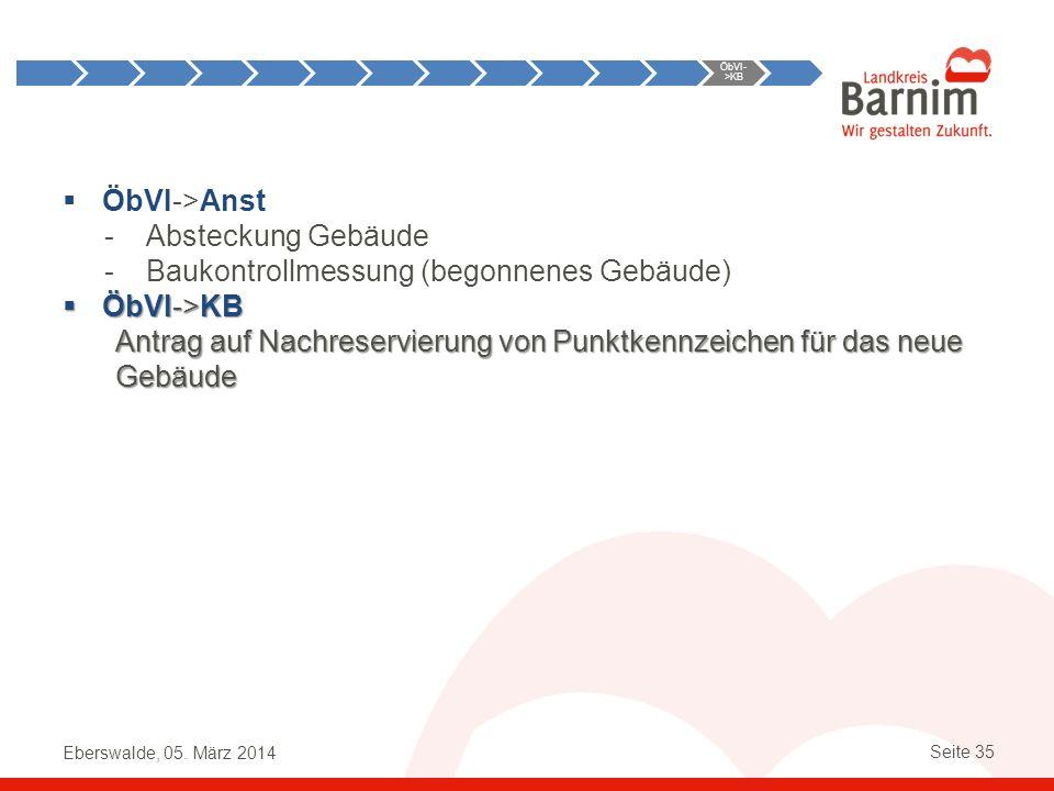 Eberswalde, 05. März 2014 Seite 35 ÖbVI->Anst -Absteckung Gebäude -Baukontrollmessung (begonnenes Gebäude) ÖbVI->KB ÖbVI->KB Antrag auf Nachreservieru