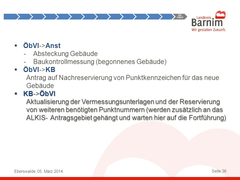 Eberswalde, 05. März 2014 Seite 36 ÖbVI->Anst -Absteckung Gebäude -Baukontrollmessung (begonnenes Gebäude) ÖbVI->KB Antrag auf Nachreservierung von Pu