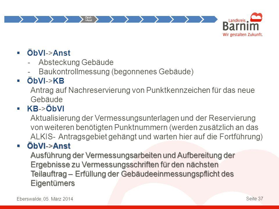 Eberswalde, 05. März 2014 Seite 37 ÖbVI->Anst -Absteckung Gebäude -Baukontrollmessung (begonnenes Gebäude) ÖbVI->KB Antrag auf Nachreservierung von Pu