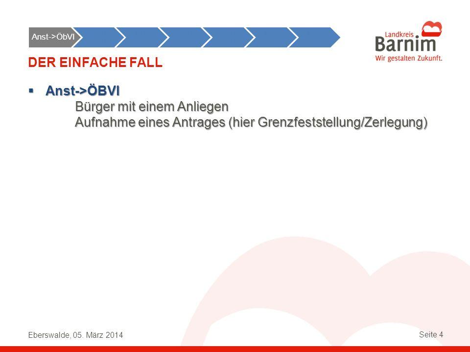 Eberswalde, 05. März 2014 Seite 4 DER EINFACHE FALL Anst->ÖBVI Bürger mit einem Anliegen Aufnahme eines Antrages (hier Grenzfeststellung/Zerlegung) An
