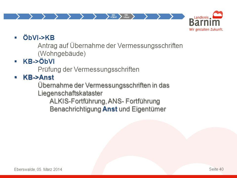 Eberswalde, 05. März 2014 Seite 40 ÖbVI->KB Antrag auf Übernahme der Vermessungsschriften (Wohngebäude) KB->ÖbVI Prüfung der Vermessungsschriften KB->